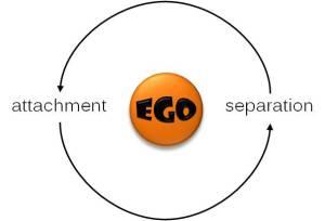 Ego 1