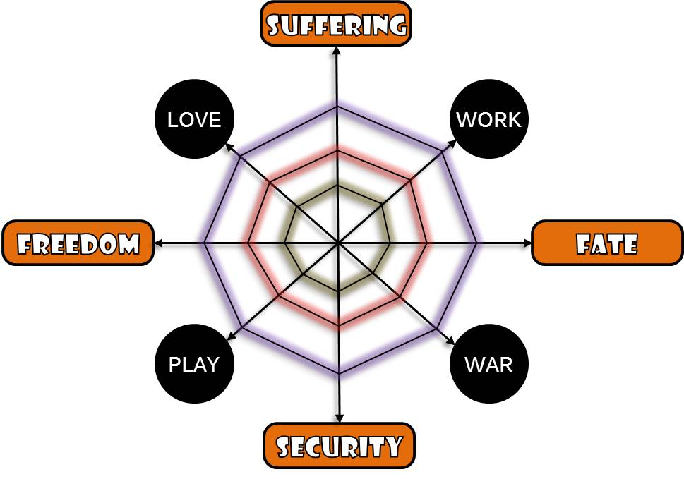 Web of Meaning_Matrix