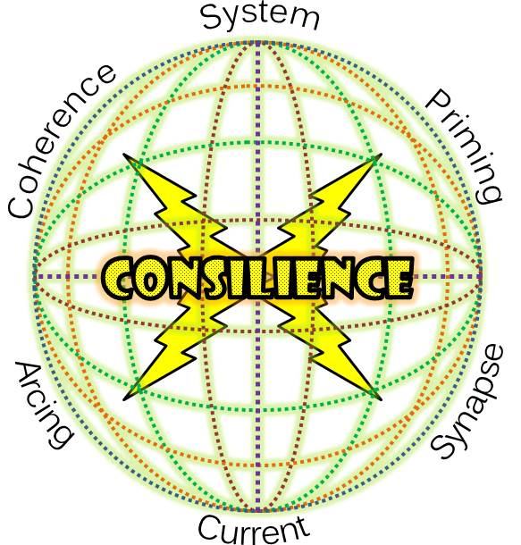 Consilience Terms