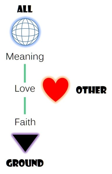 Faith_Love_Meaning