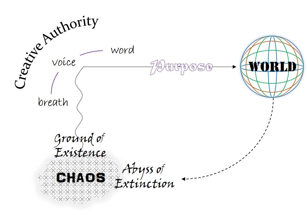 creative-authority-flow