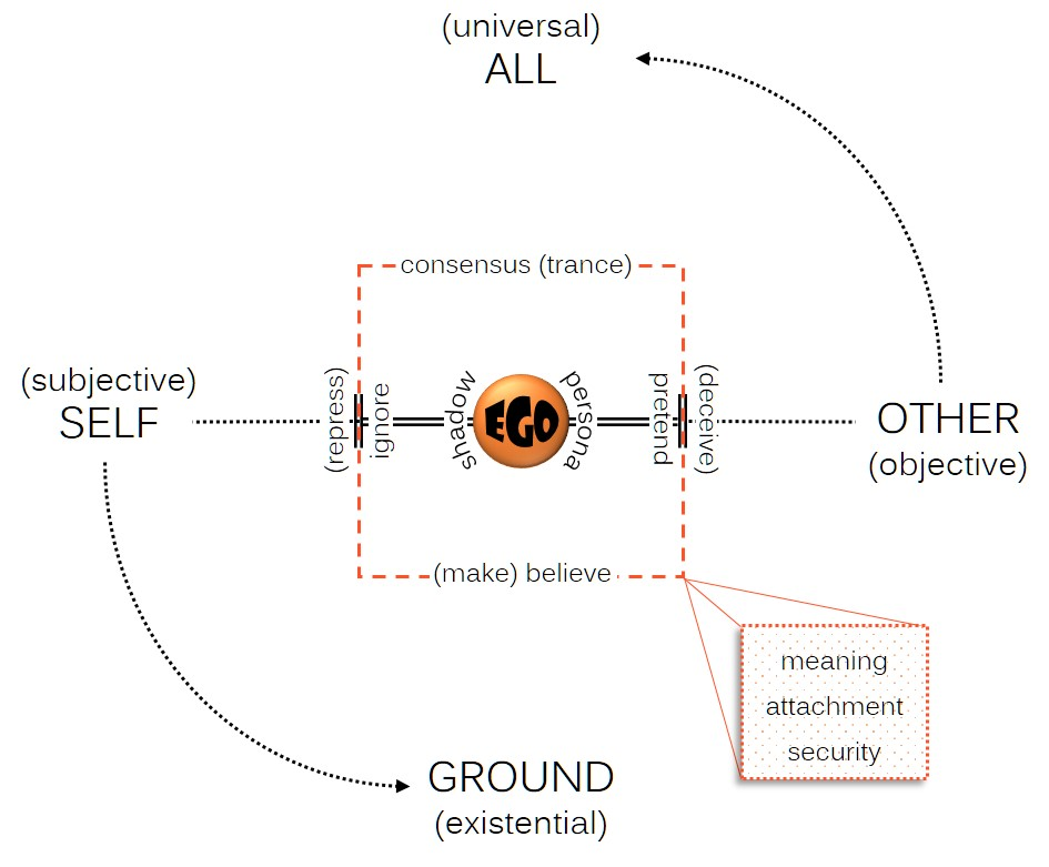 map-of-ego