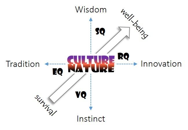 nature_culture